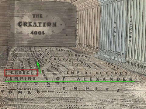 -0400-+ « 1846_Emma Willard - 'The Temple of Time', New York (A.S. Barnes & Co.)